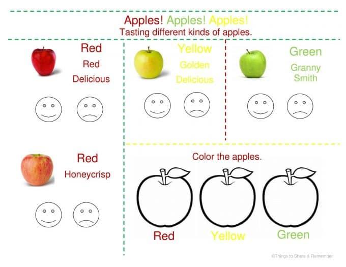 Apple Tasting Page