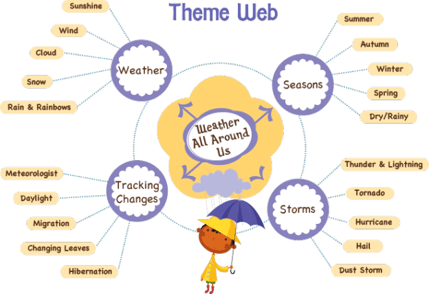 weather-web-624x428