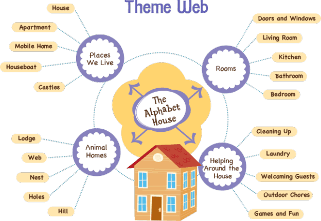 Alphabet House Theme web