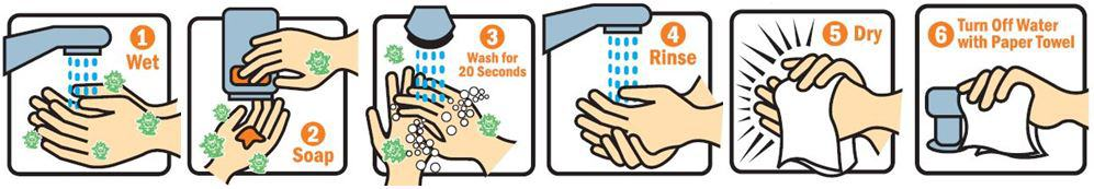 hand washing steps for child care