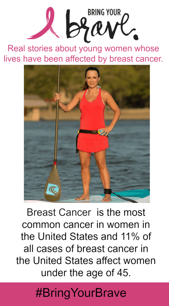 Real stories about young women whose lives have been affected by breast cancer. #ad #BringYourBrave #BraveBecause