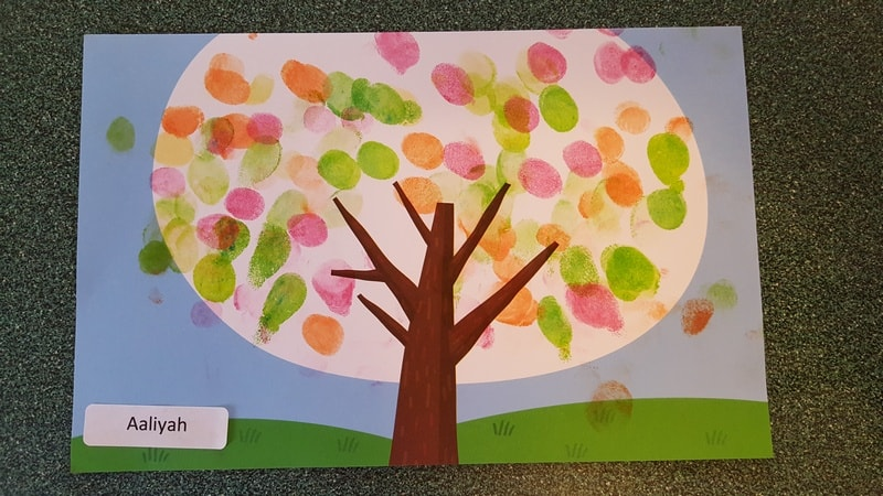 fingerprint tree postcard