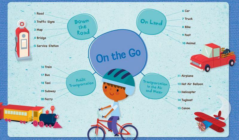 Preschool Transportation Crafts Activities