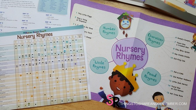 What's in the Box: Nursery Rhymes
