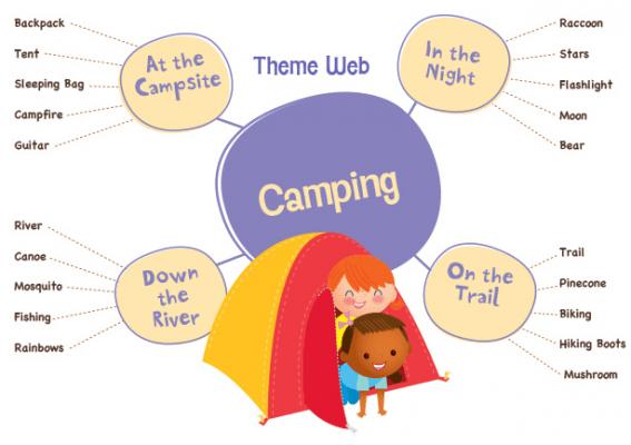 camping theme web