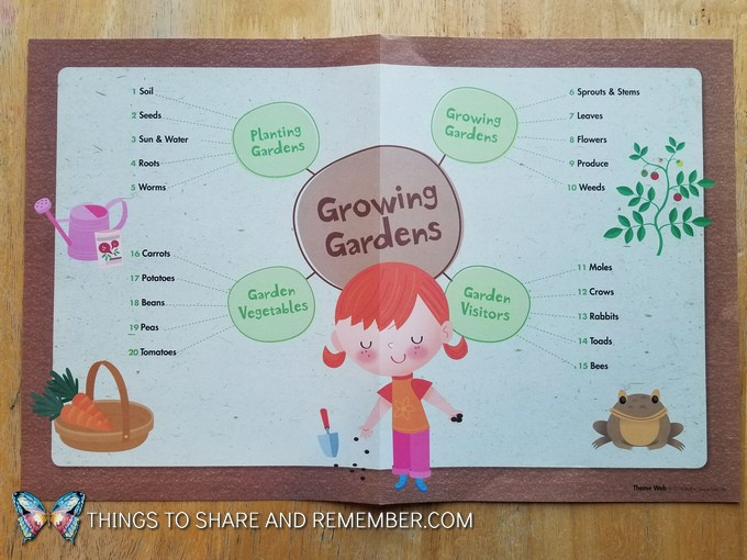 Growing Gardens Preschool Theme web