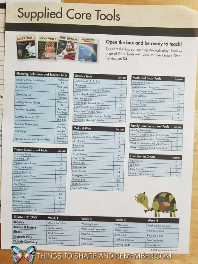 Mother Goose Time Supplied Core Tools List