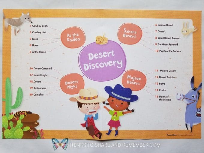Theme Web Desert Discovery preschool theme Mother Goose Time preschool curriculum