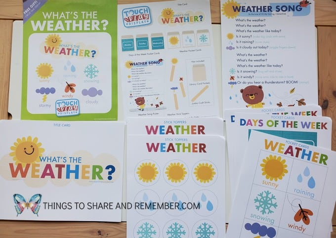 What's the Weather? Displays
