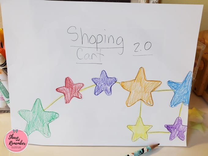 "Star constellation drawing named ""shopping cart 2.0""."