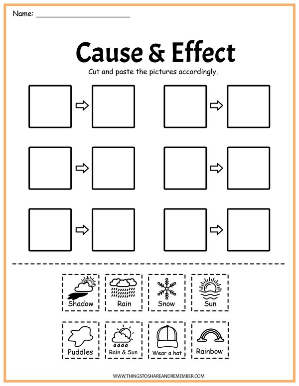 Water Cycle Printables Cause & Effect